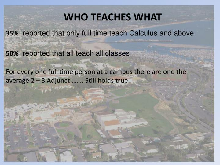 WHO TEACHES WHAT