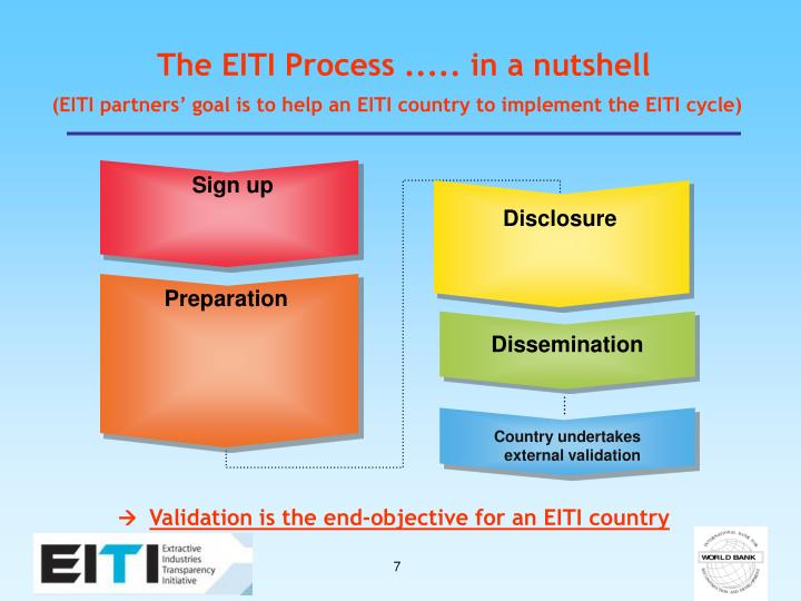 The EITI Process ..... in a nutshell