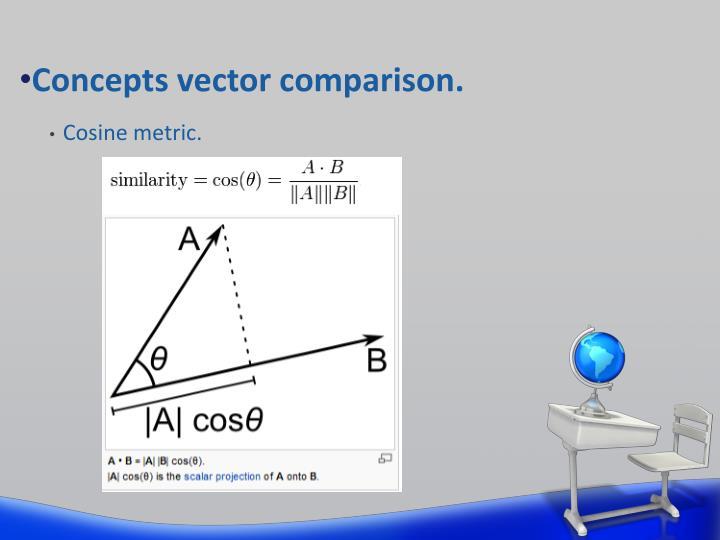 Concepts vector comparison.