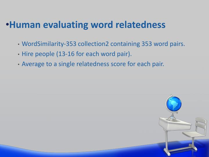 Human evaluating word