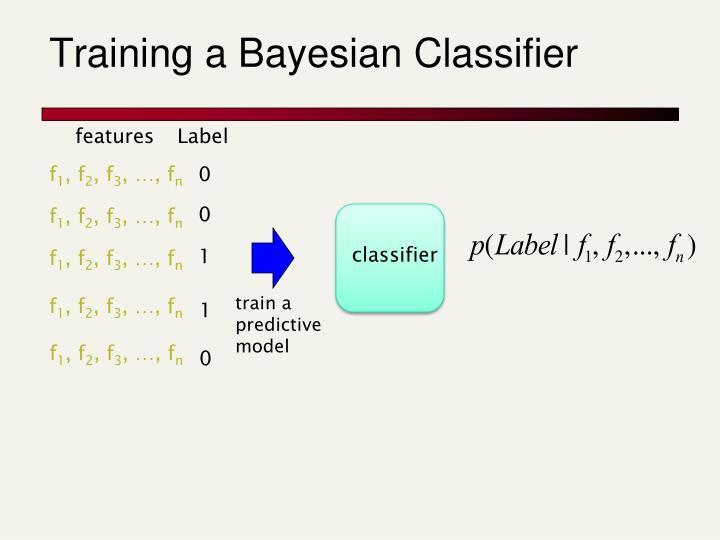 Training a Bayesian Classifier