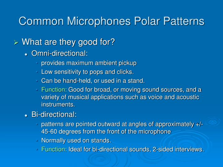 Common Microphones Polar Patterns