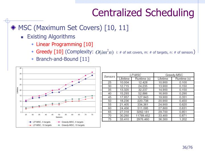 Centralized Scheduling