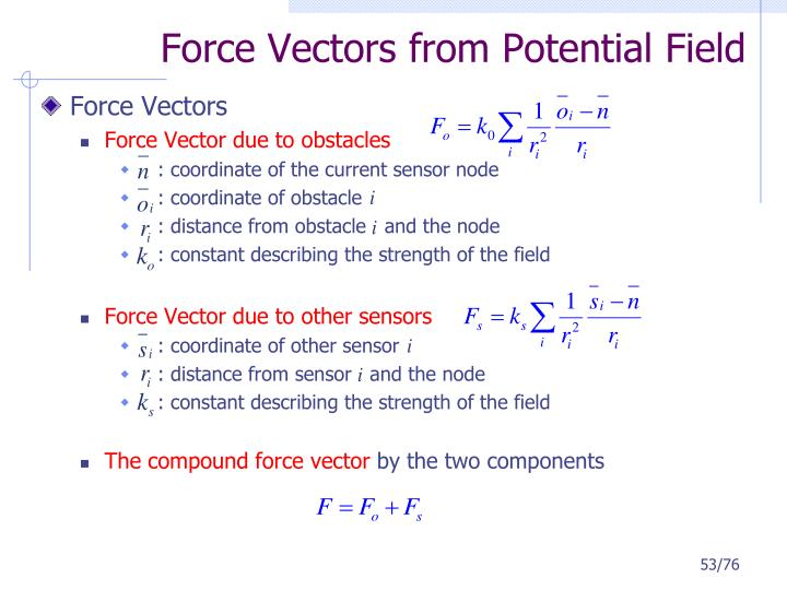 Force Vectors from Potential Field