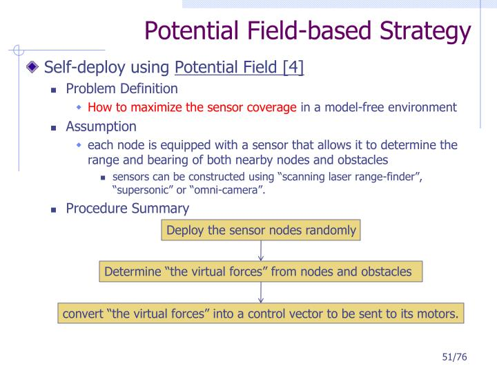 Potential Field-based Strategy