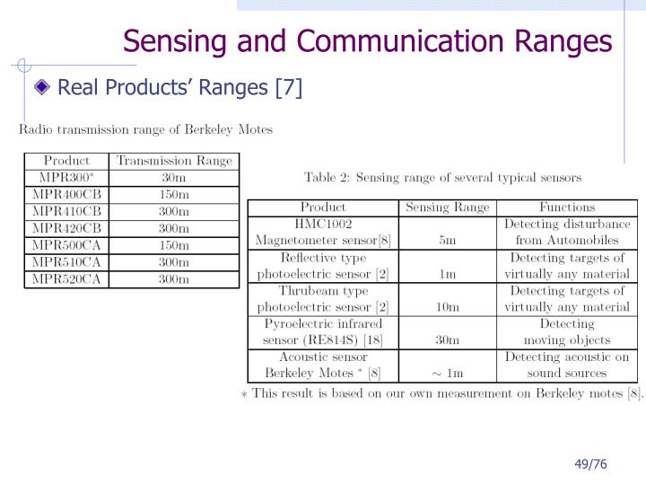 Sensing and Communication Ranges