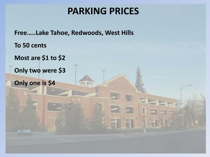 PARKING PRICES