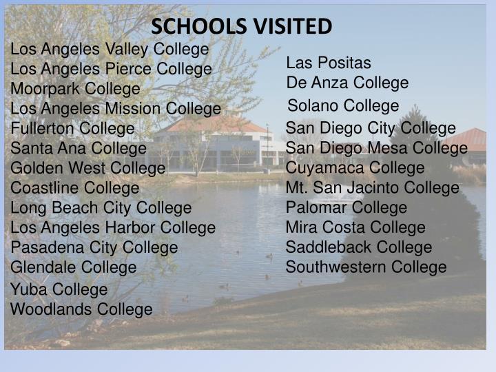 SCHOOLS VISITED