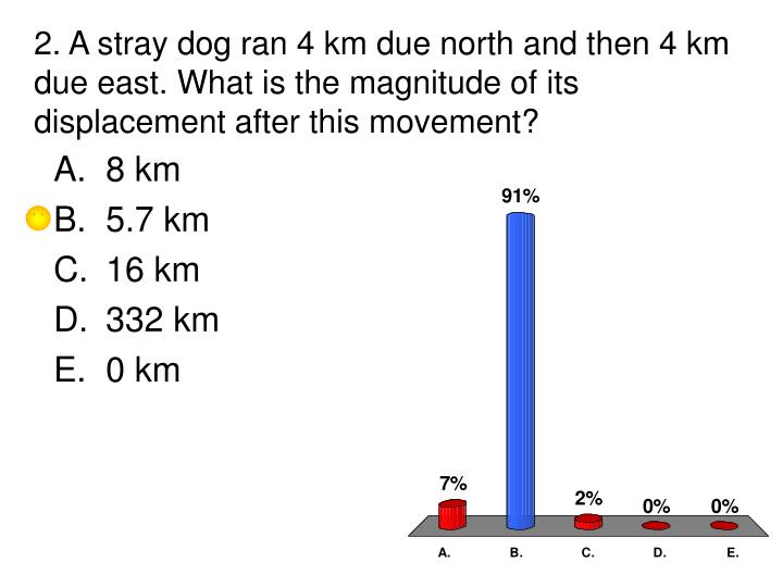 2. A stray dog ran 4 km due north and then 4 km due east. What is the magnitude of its