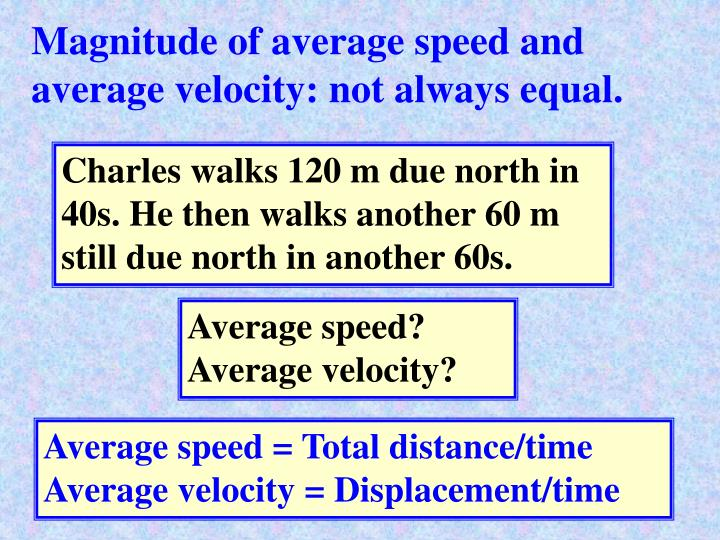 Magnitude of average speed and average velocity: not always equal.