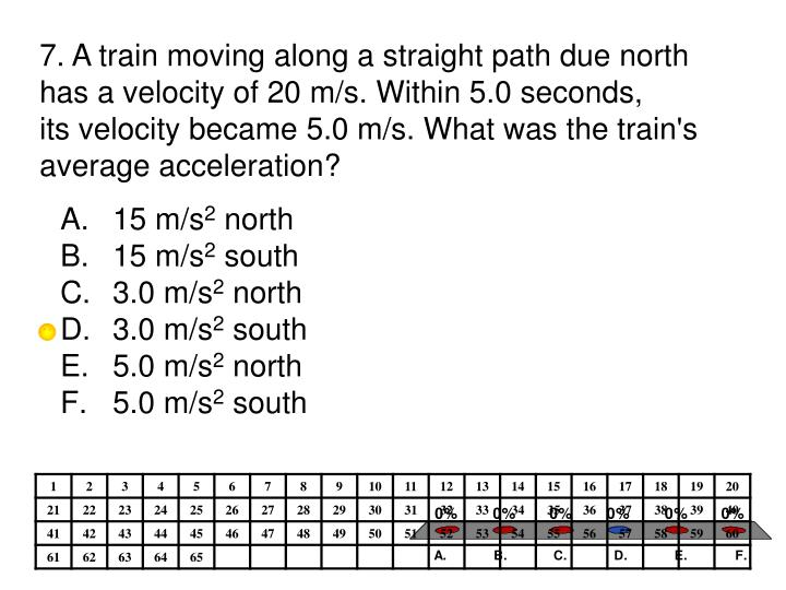 7. A train moving along a straight path due north has a velocity of 20 m/s. Within 5.0 seconds,