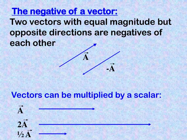 The negative of a vector: