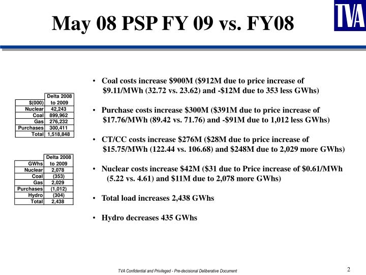 May 08 PSP FY 09 vs. FY08