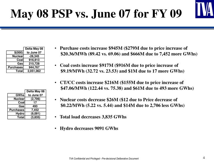 May 08 PSP vs. June 07 for FY 09