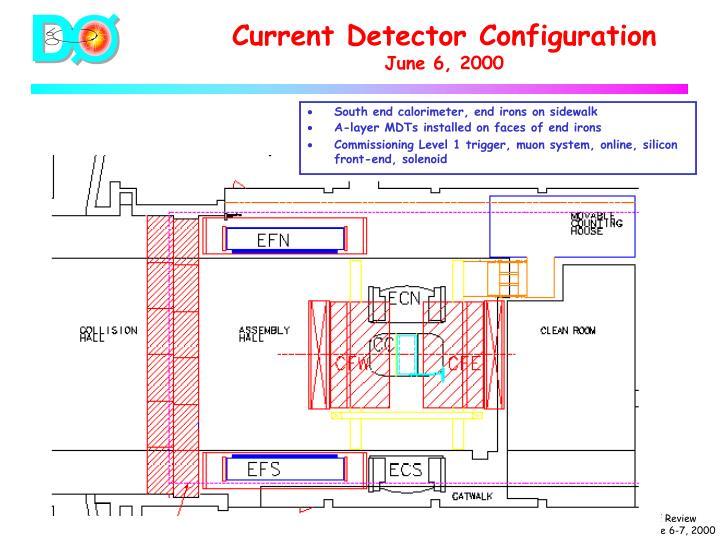 Current detector configuration june 6 20001