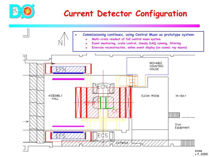 Current Detector Configuration