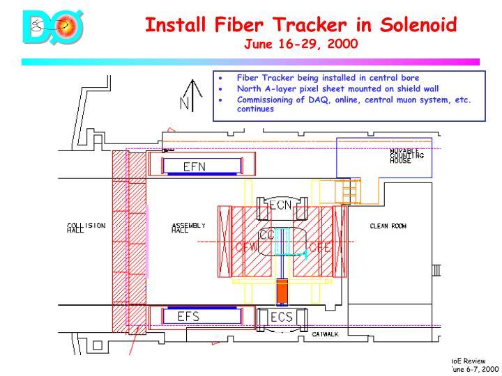 Install fiber tracker in solenoid june 16 29 2000