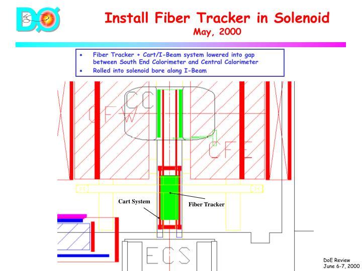 Install Fiber Tracker in Solenoid