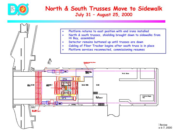 North & South Trusses Move to Sidewalk