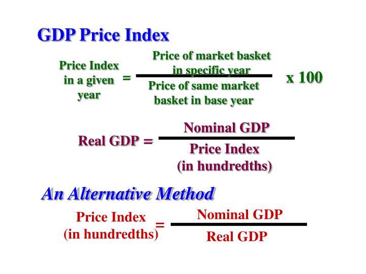 Price of market basket