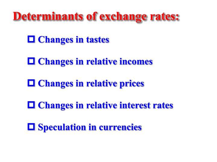 Determinants of exchange rates:
