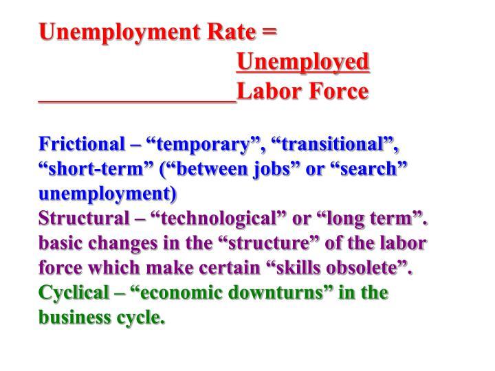 Unemployment Rate =
