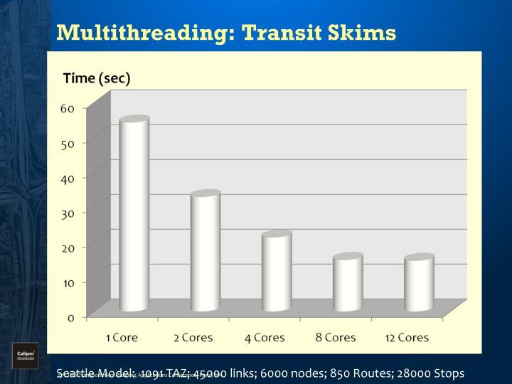Multithreading: Transit Skims