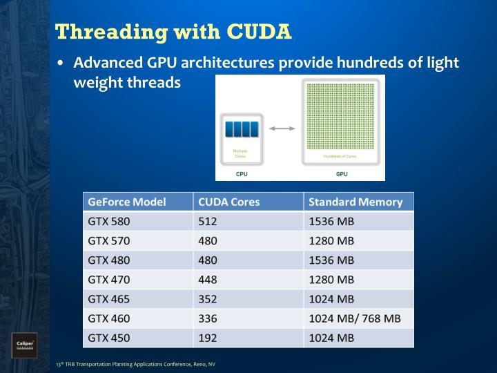 Threading with CUDA