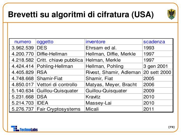 Brevetti su algoritmi di cifratura (USA)