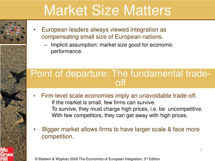 Market size matters