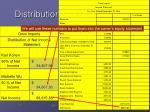 distribution of net income