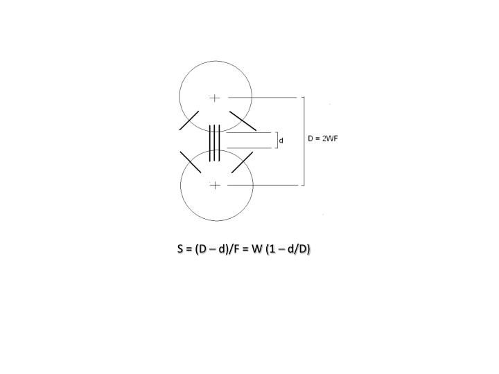 S = (D – d)/F = W (1 – d/D)