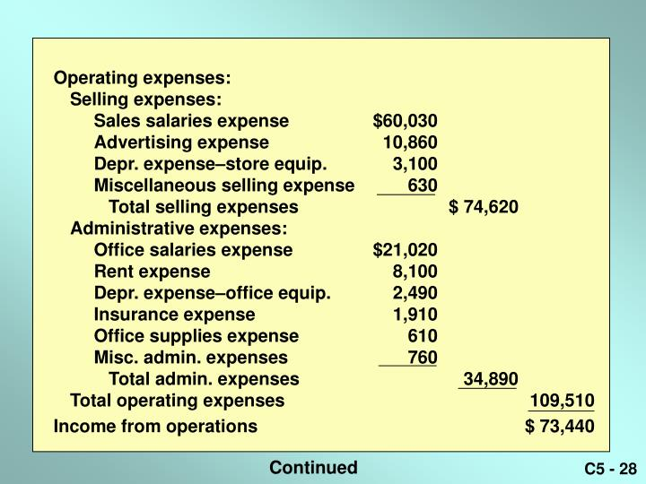 Operating expenses: