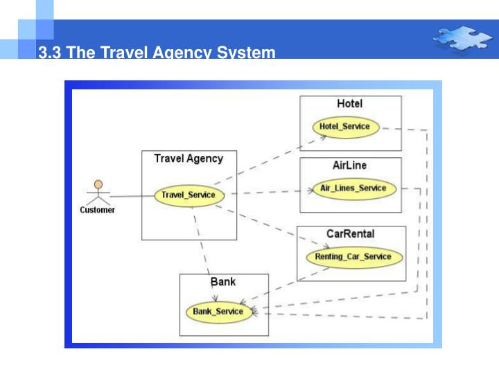 3.3 The Travel Agency System