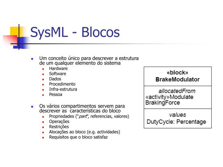 SysML - Blocos