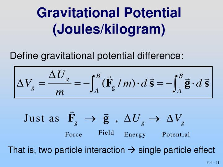Define gravitational potential difference: