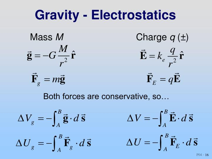 Gravity - Electrostatics