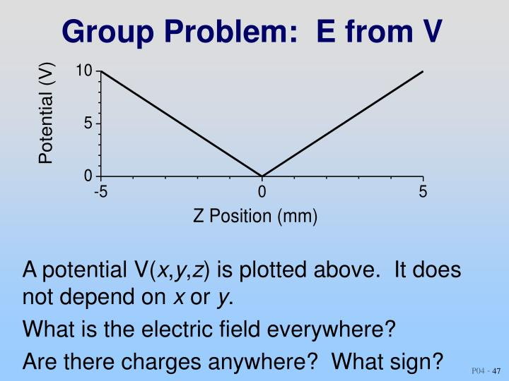 Group Problem:  E from V