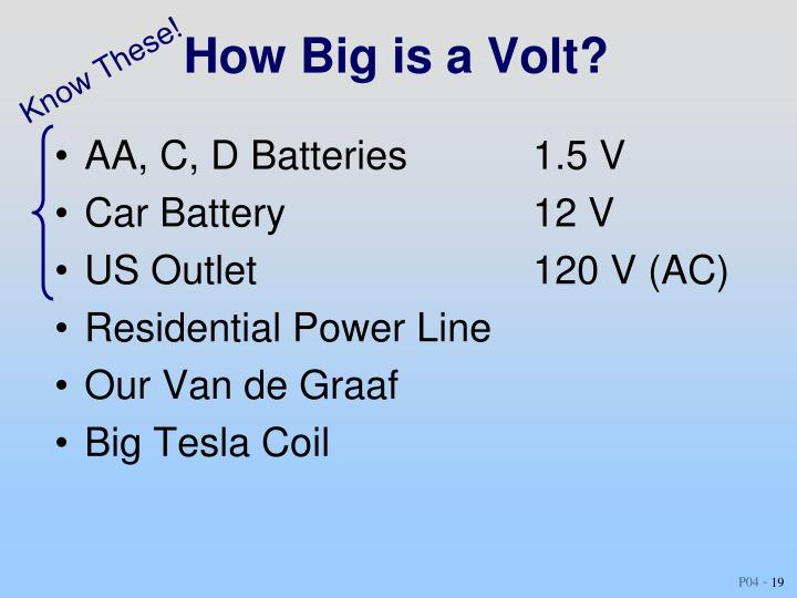 How Big is a Volt?