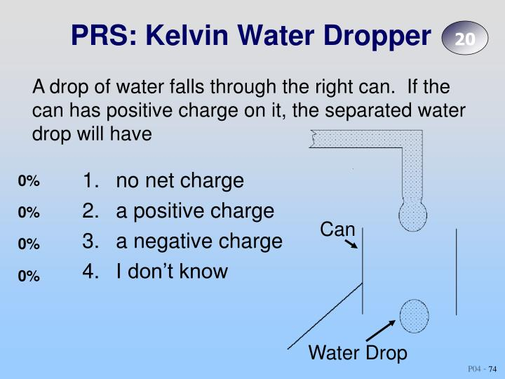 PRS: Kelvin Water Dropper