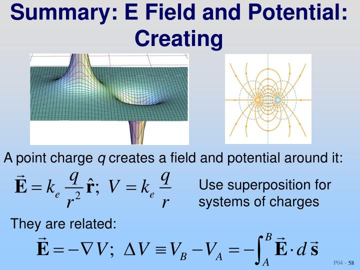 Summary: E Field and Potential: Creating