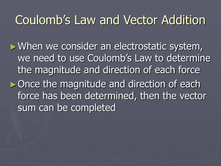 Coulomb's Law and Vector Addition