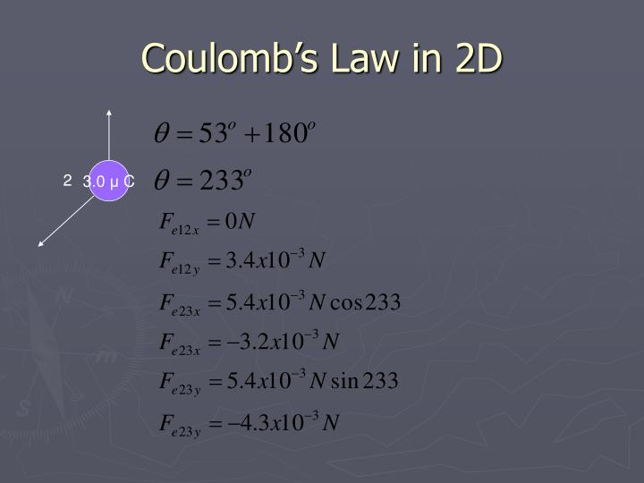 Coulomb's Law in 2D