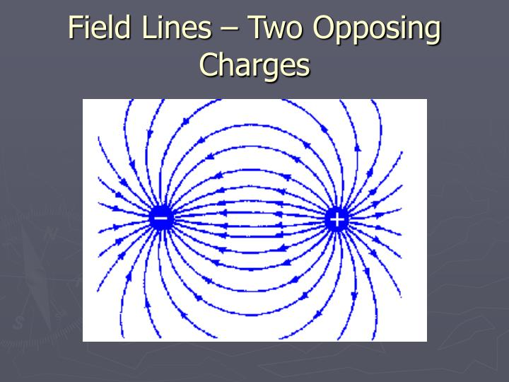 Field Lines – Two Opposing Charges