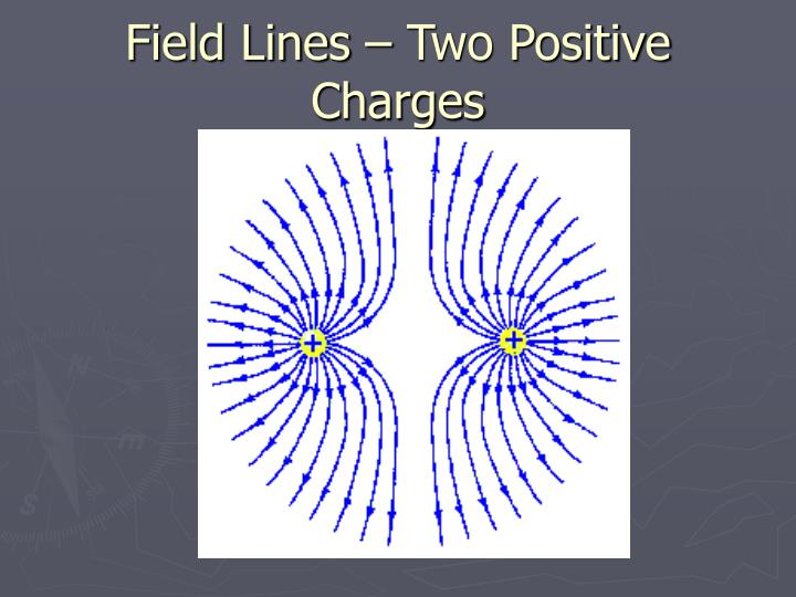 Field Lines – Two Positive Charges