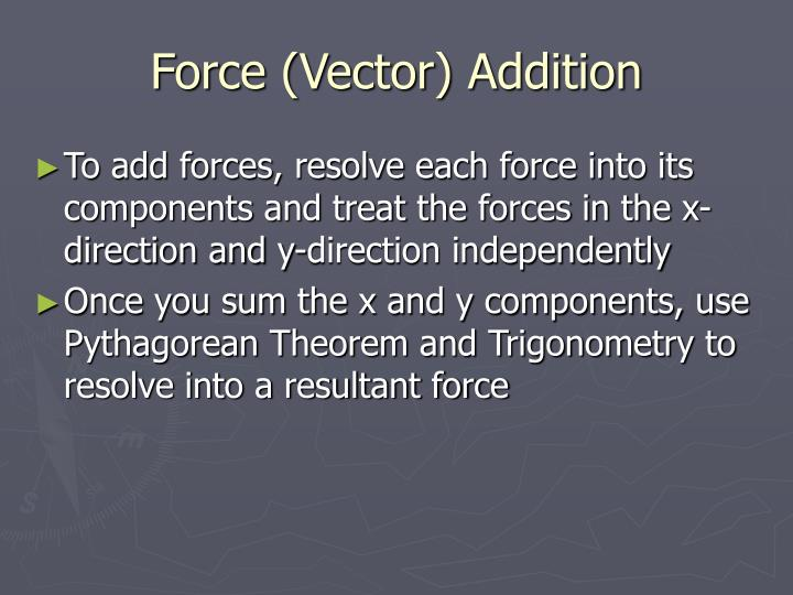 Force (Vector) Addition