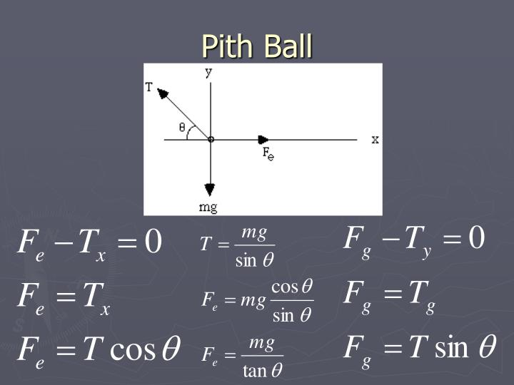 Pith Ball