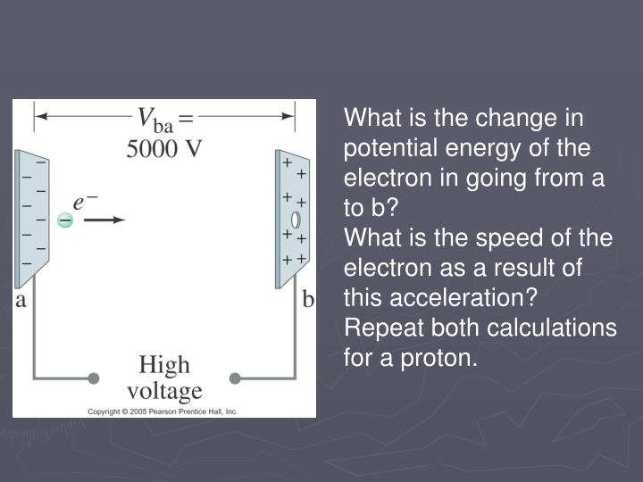 What is the change in potential energy of the electron in going from a to b?