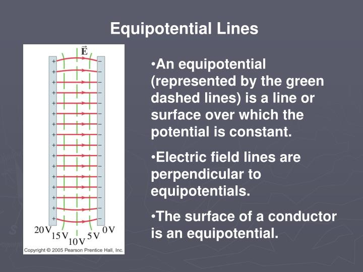 Equipotential Lines