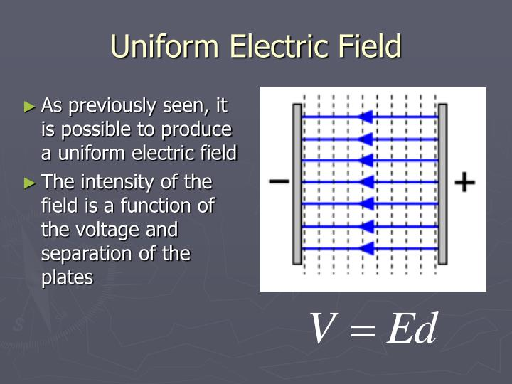 As previously seen, it is possible to produce a uniform electric field